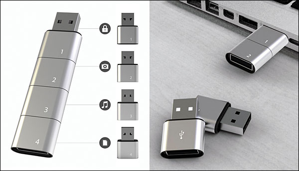 Konsep Masa Depan Flash Disk USB