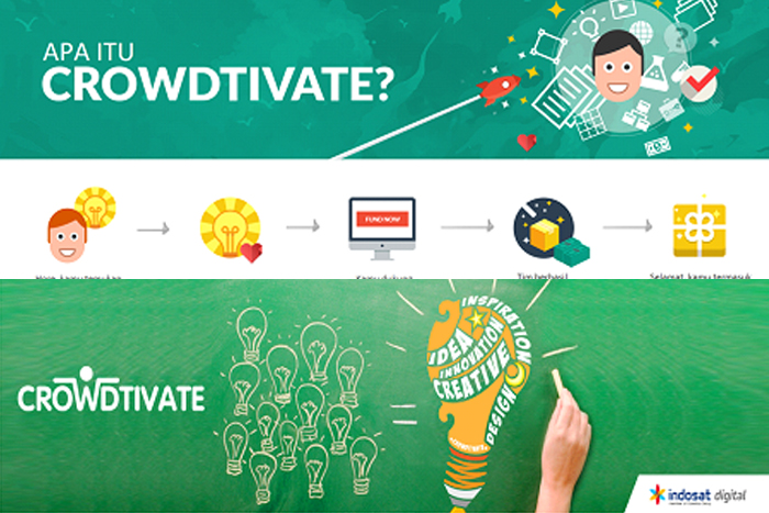 Indosat  Ajak EnterpreneurGunakanCrowdtivate