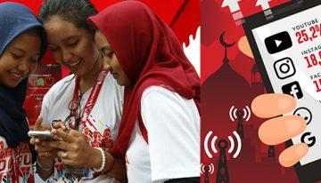 Penggunaan Media Sosial di Jaringan Telkomsel Naik 24% Rata-rata Pelanggan Mengonsumsi 134 MB Kuota Data Setiap Harinya Selama Ramadan