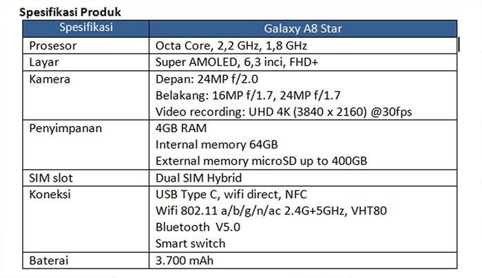 Samsung Galaxy Star spek