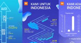 Terus menerobos pasar Indonesia, Xiaomi Indonesia catat pencapaian 10 juta smartphone hasil produksi lokal
