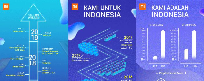 Photo of Terus menerobos pasar Indonesia, Xiaomi Indonesia catat pencapaian 10 juta smartphone hasil produksi lokal